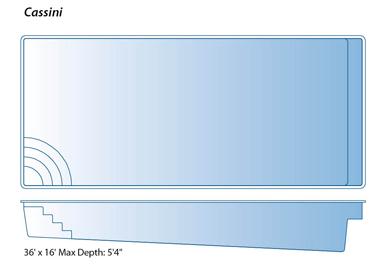 Cassini Model Pool_Line Drawing