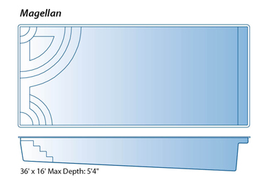 Magellan Model Pool_Line Drawing