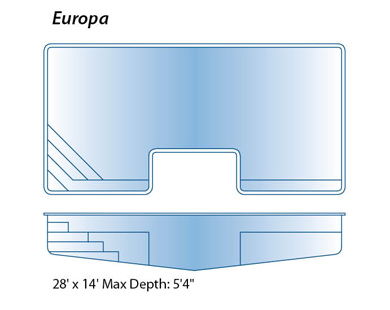 Europa_Line Drawing - Trilogy Pools