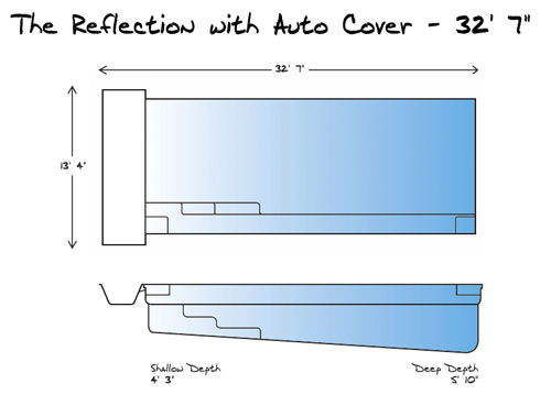 Reflection with Auto Cover 32 Pool_Line Drawing - Leisure Pools