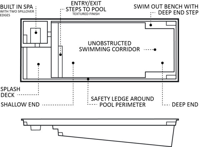 Line Drawing for Leisure Pools Ultimate Pool Signature Pools