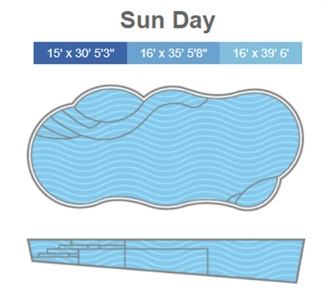 Sun Day Fiberglass Pool Line Drawing - Signature Pools Thursday Pools